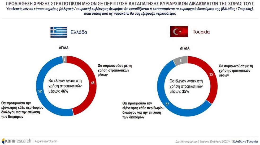 Ελληνες και Τούρκοι απαντούν για Αγία Σοφία, τις σχέσεις των δύο κρατών και τους πολιτικούς (ΠΙΝΑΚΕΣ), φωτογραφία-3