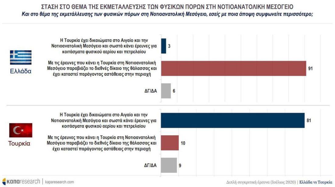 Ελληνες και Τούρκοι απαντούν για Αγία Σοφία, τις σχέσεις των δύο κρατών και τους πολιτικούς (ΠΙΝΑΚΕΣ), φωτογραφία-4