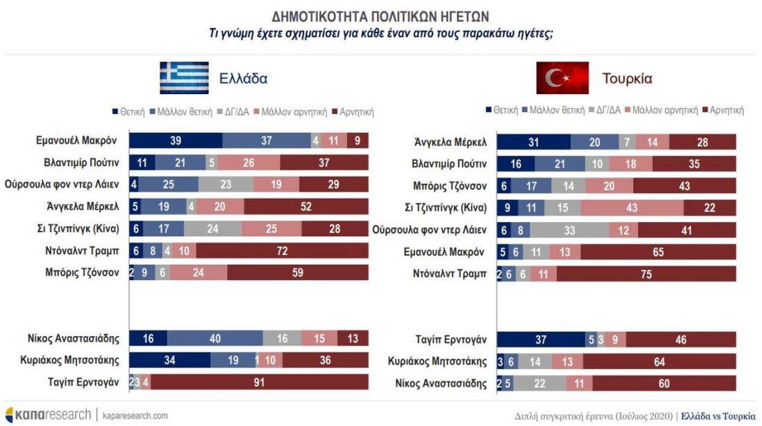 Ελληνες και Τούρκοι απαντούν για Αγία Σοφία, τις σχέσεις των δύο κρατών και τους πολιτικούς (ΠΙΝΑΚΕΣ), φωτογραφία-5