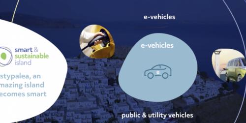 Πράσινο νησί η Αστυπάλαια – Η συμφωνία Ελλάδας και Volkswagen