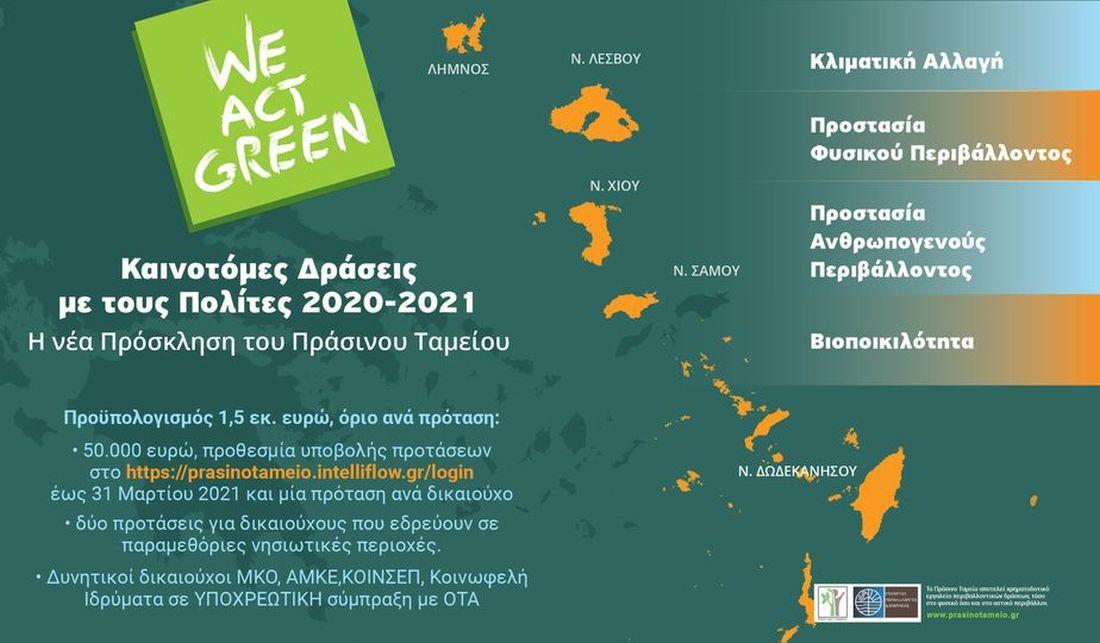 Πράσινο Ταμείο Καινοτόμες δράσεις